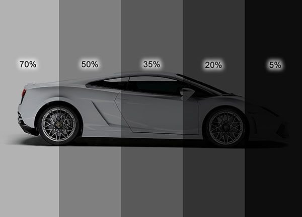 How Much Do Tinted Windows Cost in The UK?