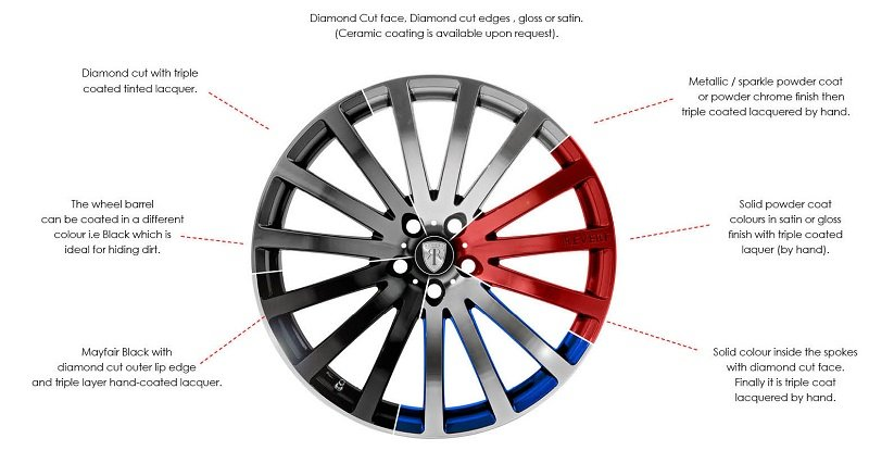 The NPC Guide To Alloy Wheel Finishes