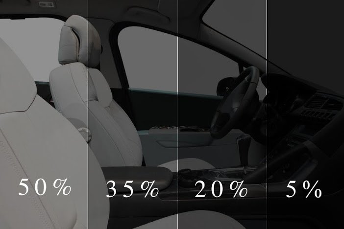How Much Tinted Windows Do Cost UK?
