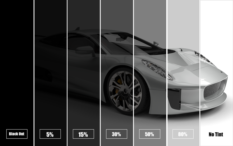 What is the best tint to get for your car?